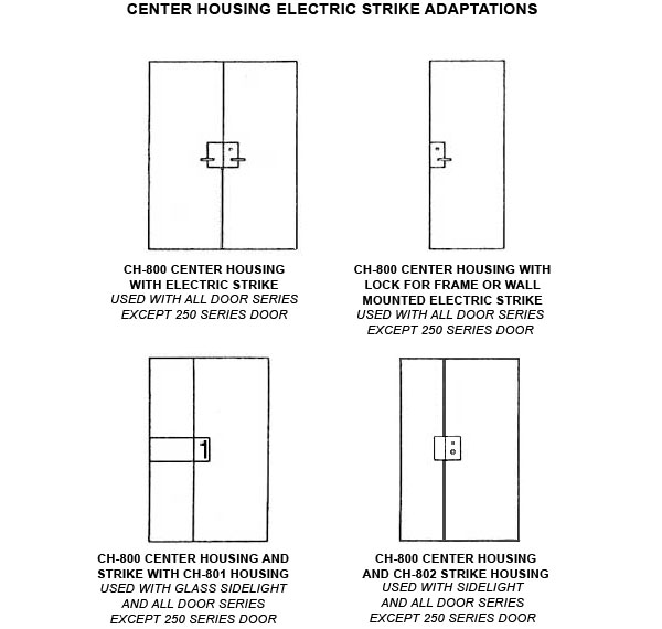 Folger Adam Electric Strike Wiring Diagram. Schlage Electric ... on